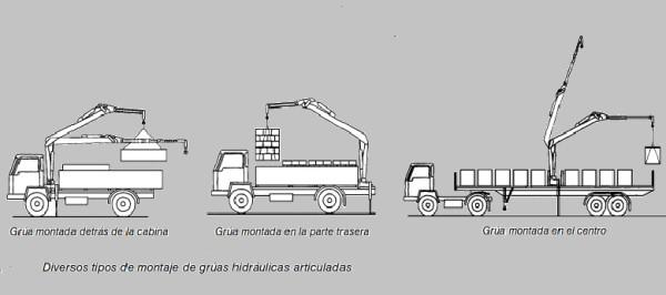 Camión - Camión