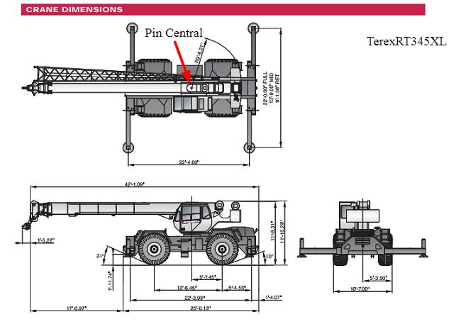 Dimensiones TerexRT345XL